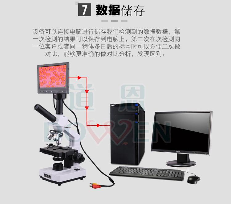 301M一滴血检测仪